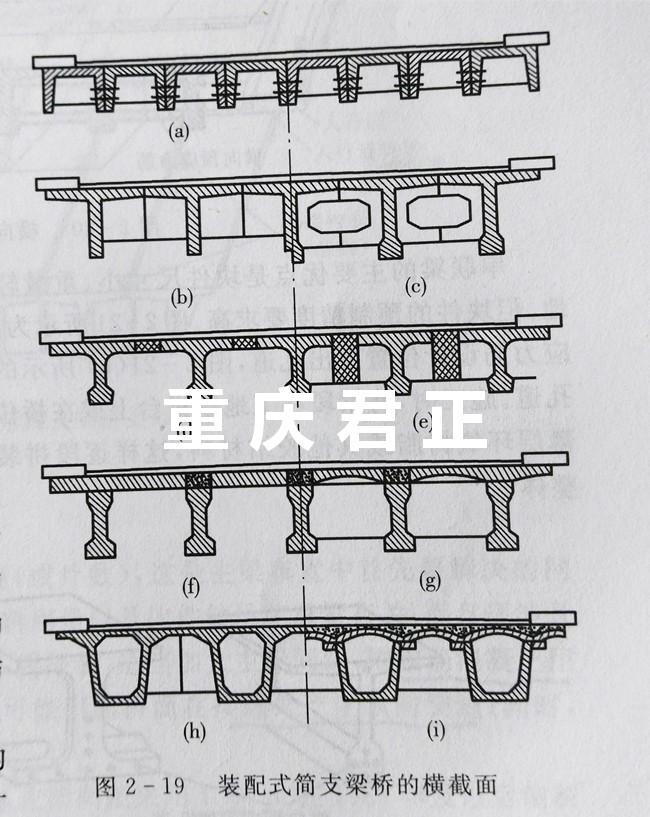 桥梁预制充气芯模.jpg