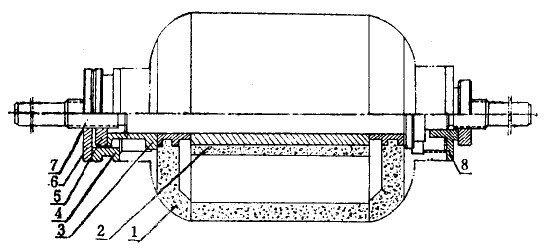 橡胶充气芯模内部结构分类以及构造解析